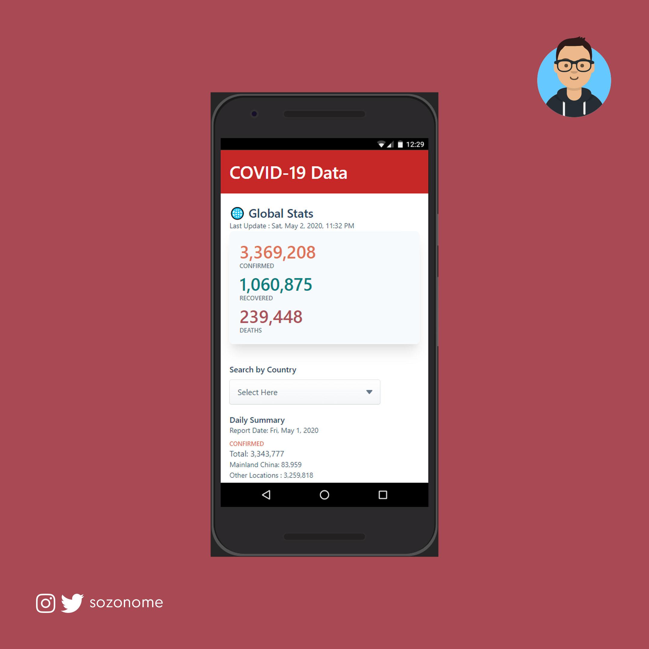 COVID-19 Data App (2)