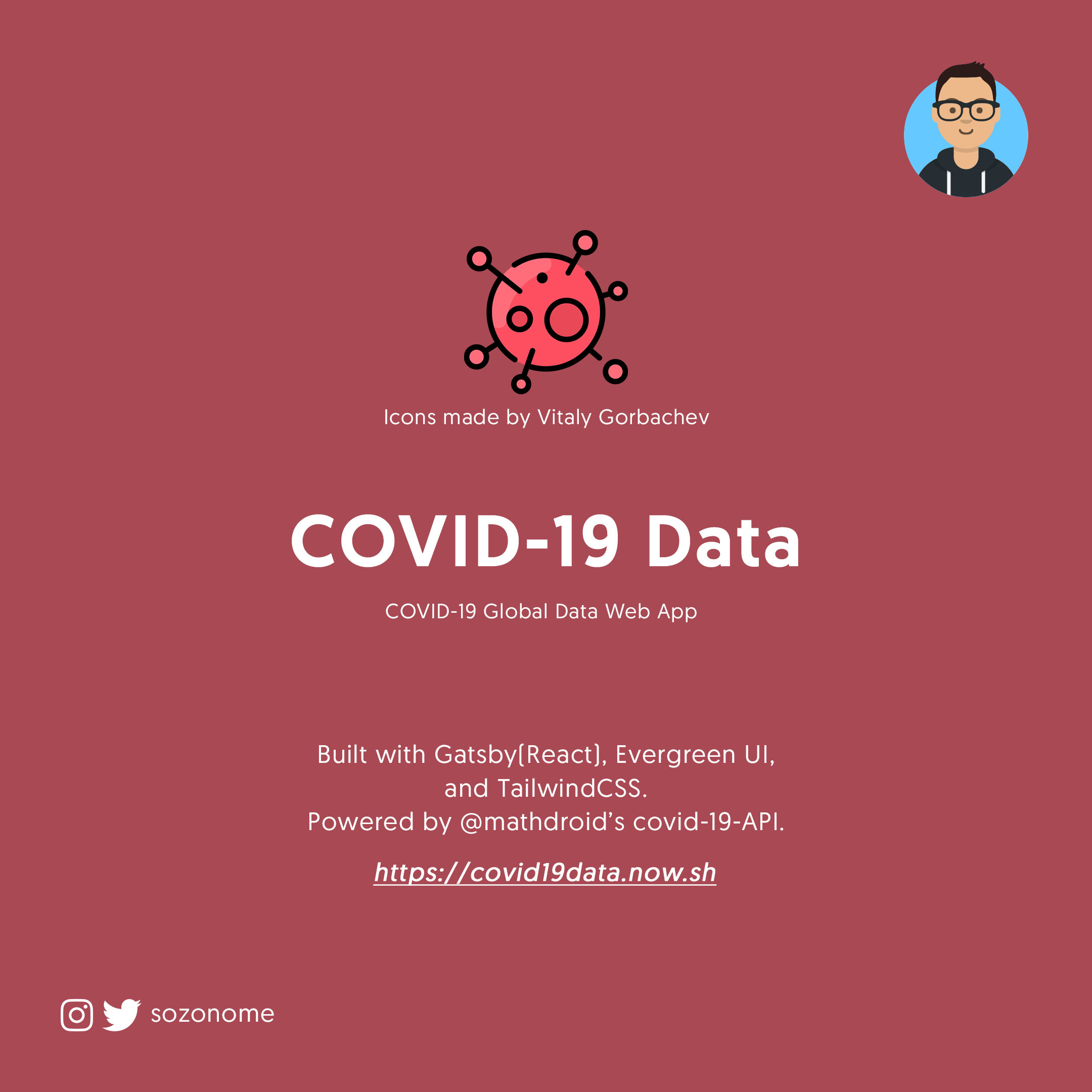 COVID-19 Data App (3)